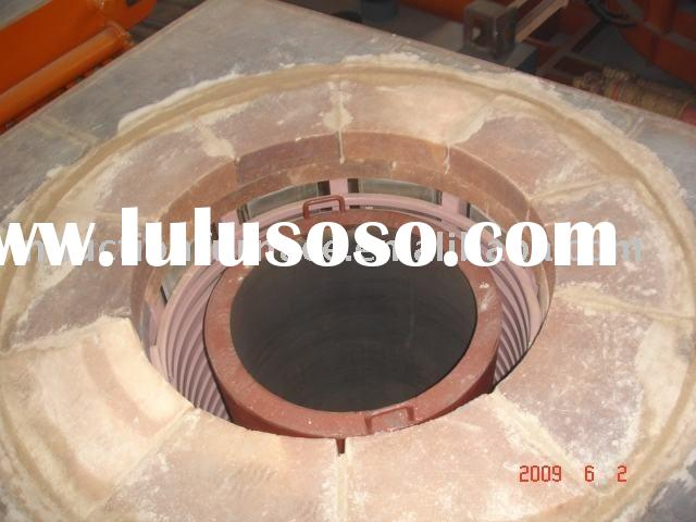One of the biggest Induction furnace manufacturer in China