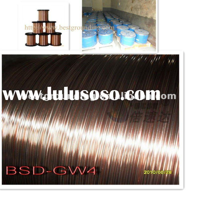 Clad Steel Wire Ccs Wire