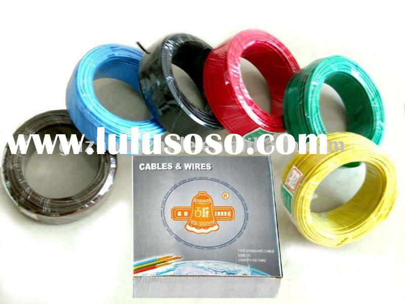Pvc Insulated Cable Lug : Insulated electrical lugs