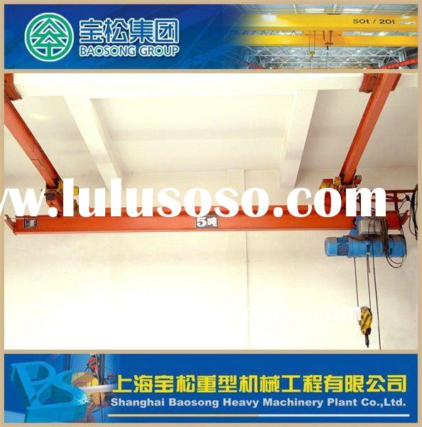 Overhead Crane Design Calculations : Overhead crane design calculations