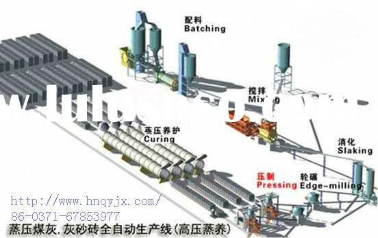 Qiangyuan Autoclaved Fly Ash Brick Machine-Professional!