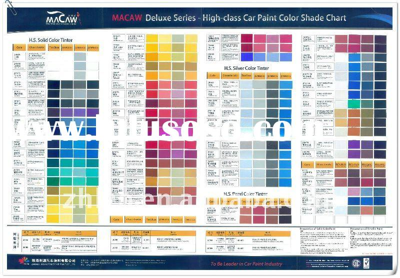 Nc Acrylic Pu Car Paint Color Chart