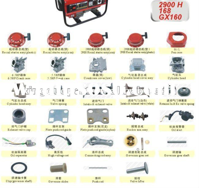 Generator Spare Parts For Gx160