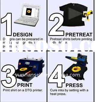 Malaysia used t shirt printing machine malaysia used t for Cheapest t shirt printing machine