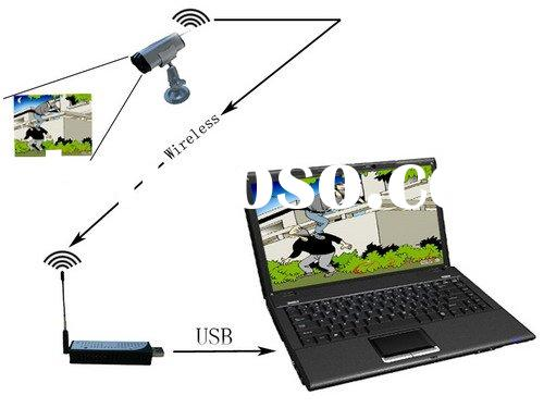 Wireless USB Digital Video Recorder