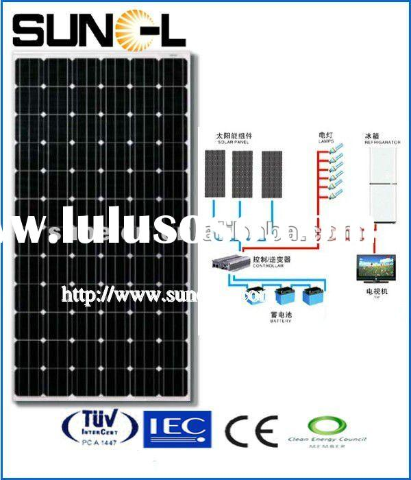 Lowest price 300W solar panel,pv module,pv panel,for system use
