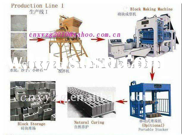 Famous fly ash bricks making machine used in building