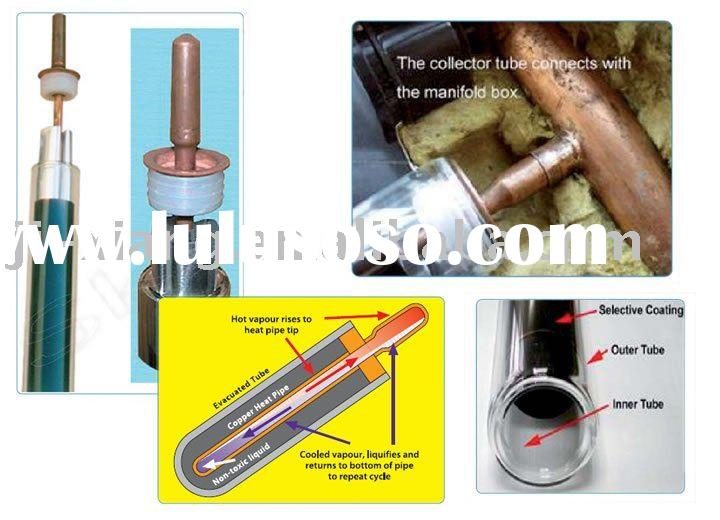 Solar Heat Pipe Vacuum Tube,Solar Collector--Solar Keymark