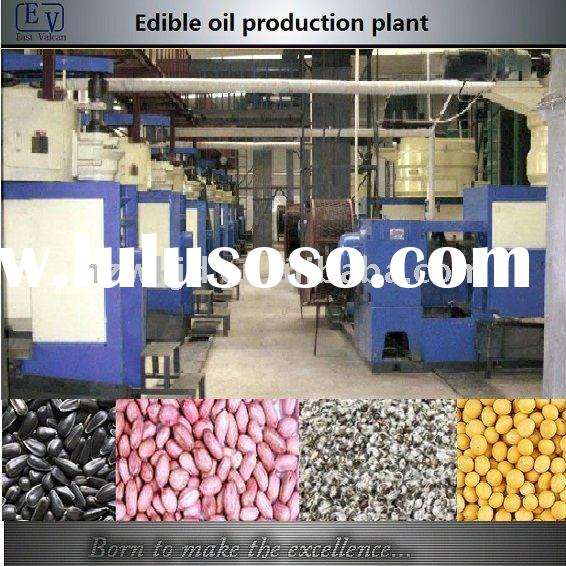 Edible Oil Plants : Plant oil press manufacturers in lulusoso