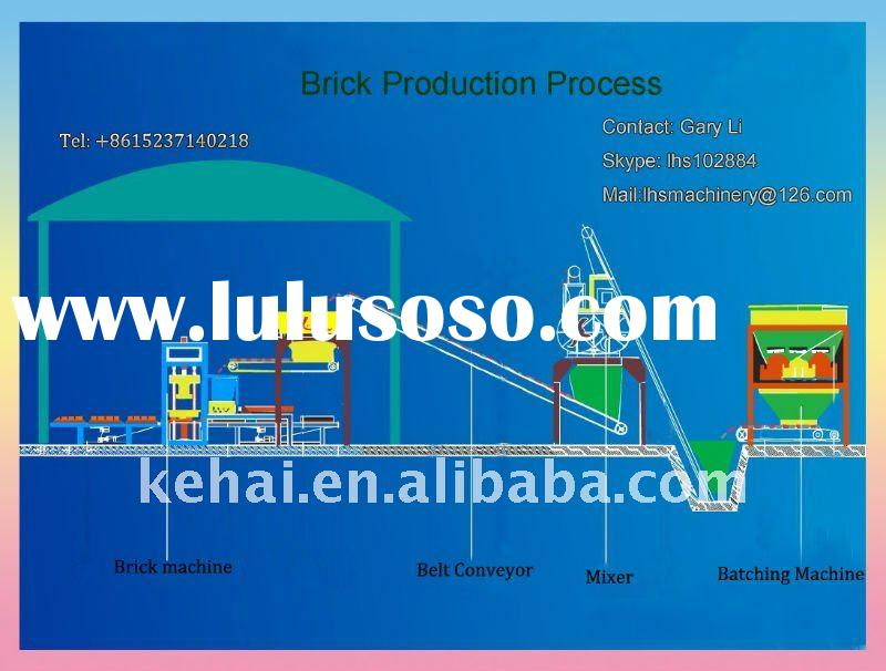 concrete solid brick/block making machinery, wall brick machine, construction block production line