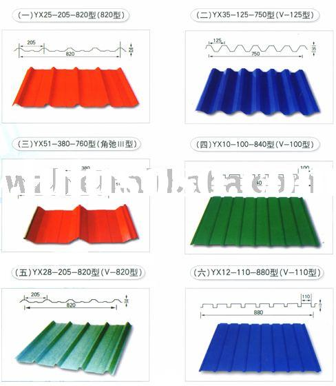 profile roofing sheets/ cladding roofing sheets /corrugated sheets