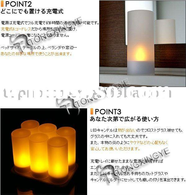 2012, Remote Control LED Candle,candle