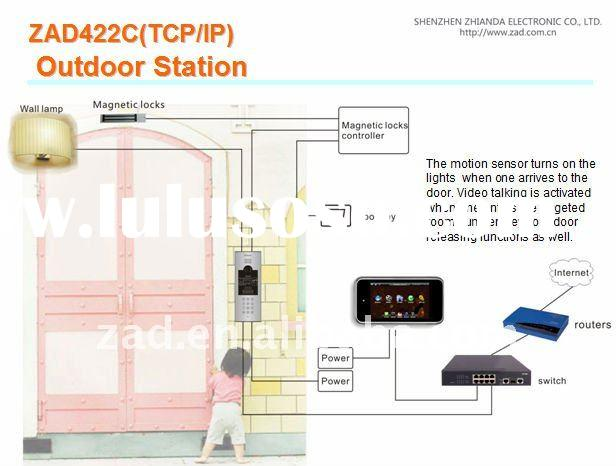 7'' tft full touch intelligent IP apartment Video door phone system