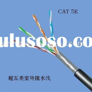 Ethernet Switch on Ethernet Loopback Cable  Ethernet Loopback Cable Manufacturers In