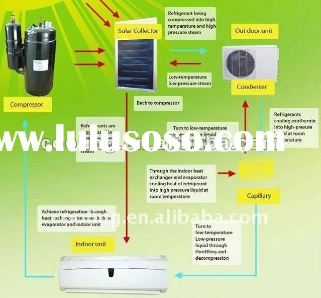air conditionercalentador de agua solar solar water heater
