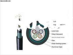 Stranded loose tube armored outdoor fiber optical cable GYTA53