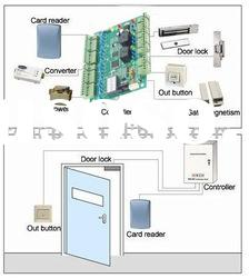 TCP/IP single door access control board