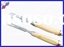 Woodworking Chisel Angles