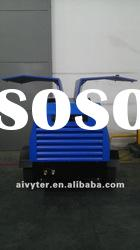 portable air compressor for sand blasting (mining)