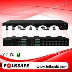 FS-4616RL 16-Channel Active Balun Receiver for CCTV
