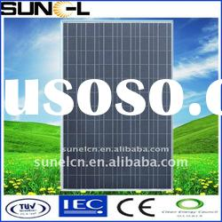 Factory Direct Selling 245w Solar Panel Module With CE,CEC, TUV Certificafed