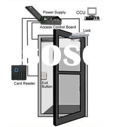 RS485 all- in- one card door access control system