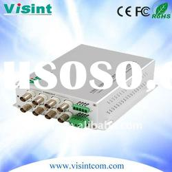 Video Optical Transmitter and receiver (8 channels)