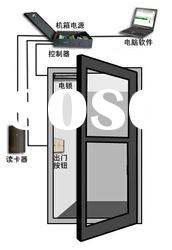 electromagnetic lock door access control system