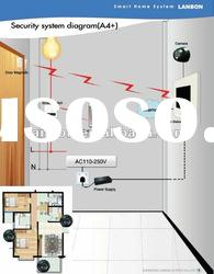 wireless home security system for villa/house/apartment/building