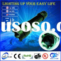 Super Bright Zoom CREE Q5 LED 18650 Torch Magnet Control Flashlight