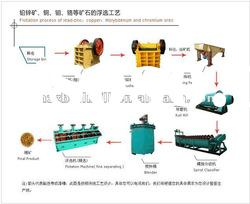 Wolframite Mining Machinery with manganese Processing Machine for manganese Ore Extraction Equipment