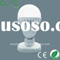 7w dimmable led light bulb