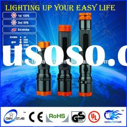 Adjustable CREE Q5 Aluminum Zoom LED Flashlight Torch