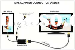 hot sell high quality micro usb 5pin to hdmi female converter for HTC