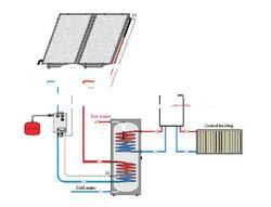 separate flat panel solar water heaters