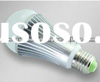 Super bright led bulb dimmable