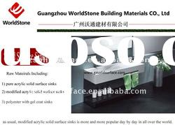 WorldStone artificial marble washroom vanity top