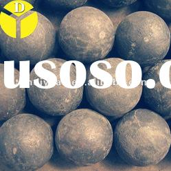 145mm iron ore grinding ball