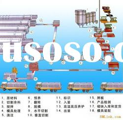 GOOD QUALITY!flyash /sand AAC -autoclaved aerated concrete block production line,