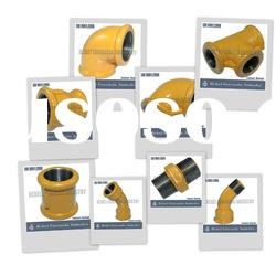 Epoxy Malleable Cast Iron Plumbing Fittings Brazil Market