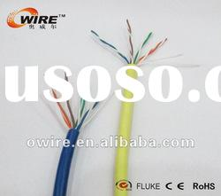 0.45mm cca utp cat5e cable 120m working distance
