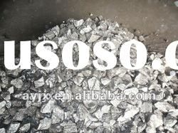 Price of Silicon Metal 441 3303 553
