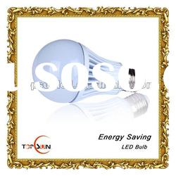 CE.ROHS listed 10w led light bulb e27