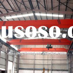 EOT crane suppliers & manufacturers in China