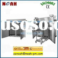 RXH Hot Air Oven
