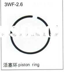 spare parts of knapsack power sprayer( piston ring)