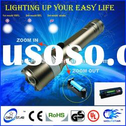 Adjustable Magnet Control CREE Q5 Aluminum Zoom LED Flashlight Torch