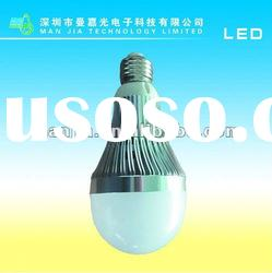 7W High Power LED bulb Both Dimmable and Undimmable