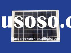 Renewable energy 15W solar panels