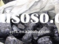 best price of silicon metal